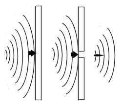 qualit disolation acoustique ou phonique des murs